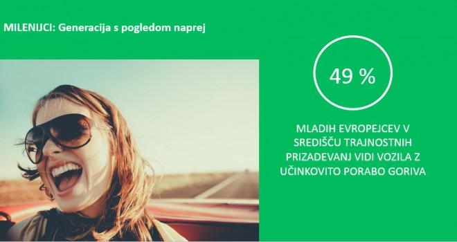Infografika_Milenijci_Generacija s pogledom naprej.